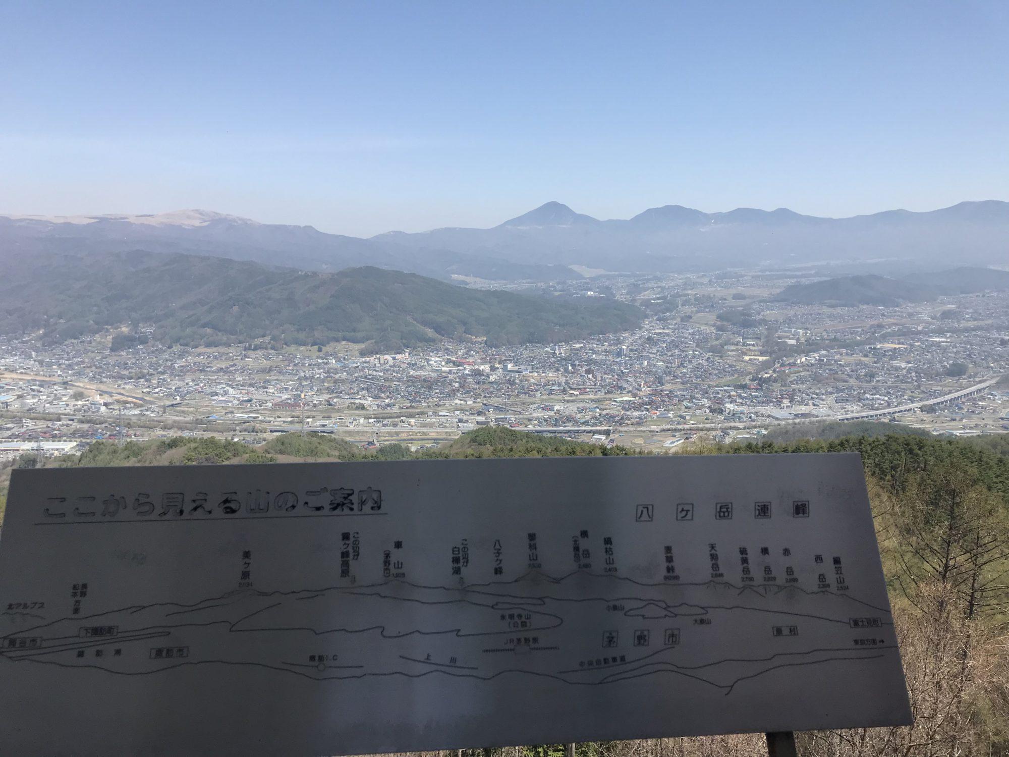 杖突峠からの展望と案内図