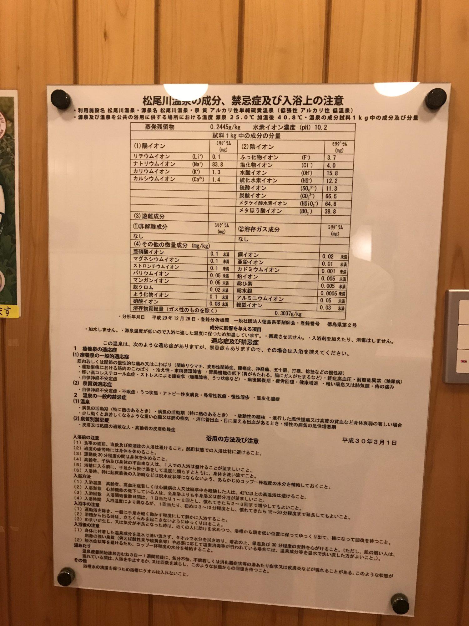松尾川温泉の成分