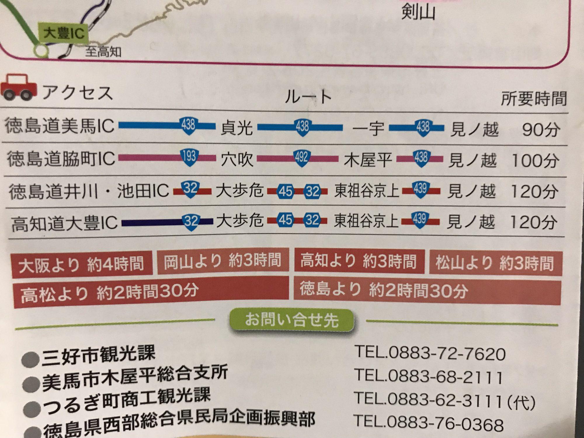 主要インターから剣山への所要時間
