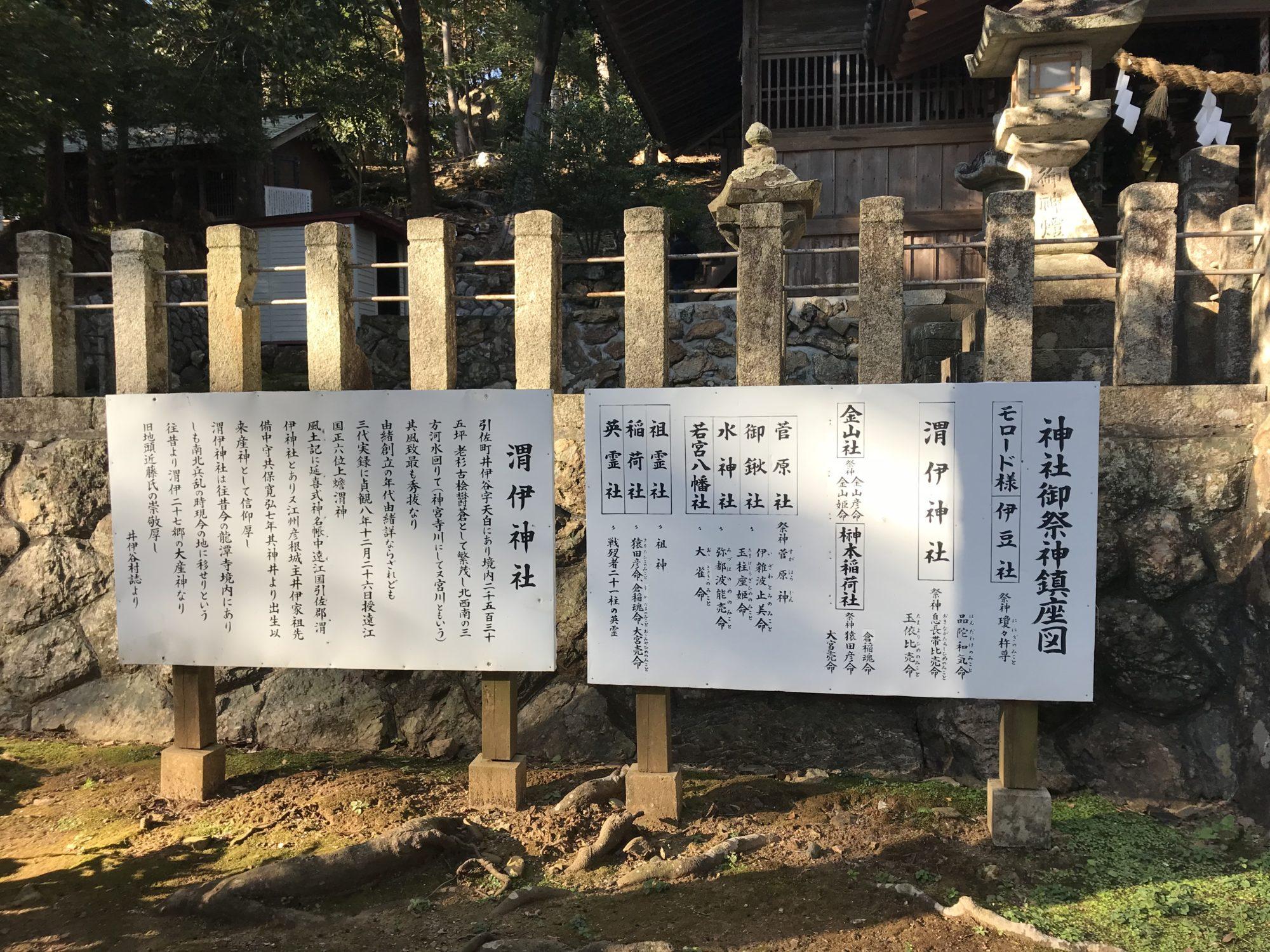 渭伊神社由緒