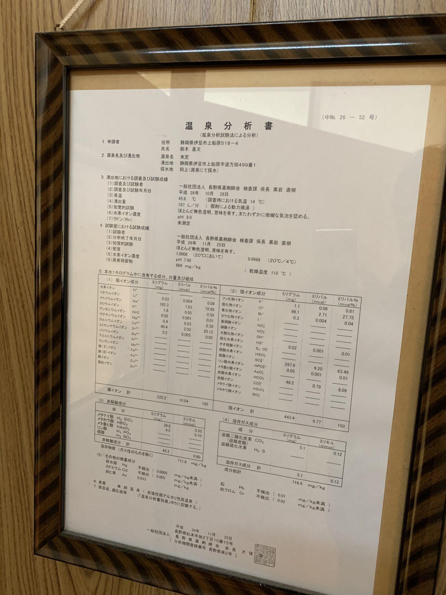 ものわすれの湯 船原館温泉分析表